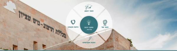 תואר שני במכללה האקדמית הרצוג ירושלים